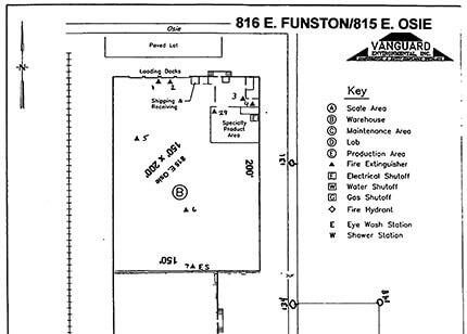 Warehouse Proprerty At 815 E Osie St In Wichita Kansas